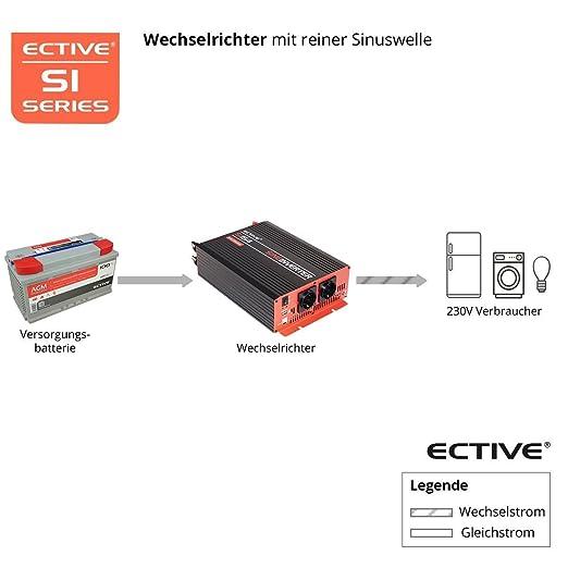 Caz puro Sinus-transformador de tensión 12 V en 230 V 300 W/600 W transformador (Inversor): Amazon.es: Bricolaje y herramientas