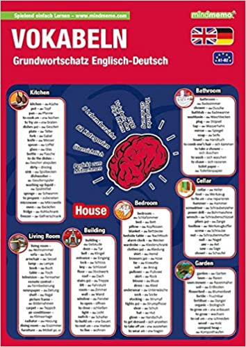Mindmemo Lernfolder Grundwortschatz Englisch Deutsch 1100