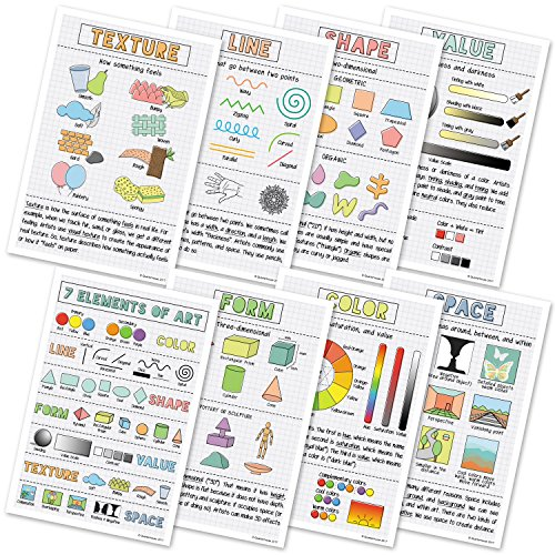 Elements of Art Classroom Variety Posters, Set of 8, 12 x 18 inches (Elements Of Art And Principles Of Art)