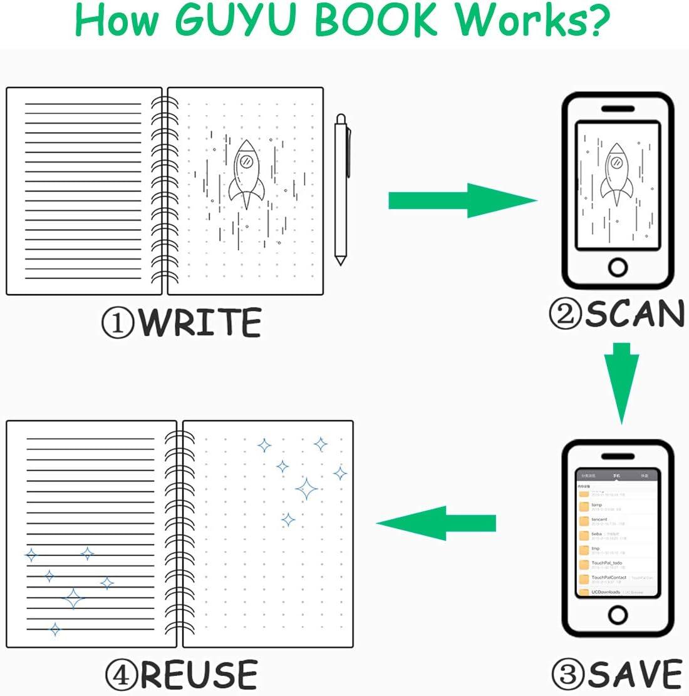 Proceso de escaneado en un cuaderno inteligente