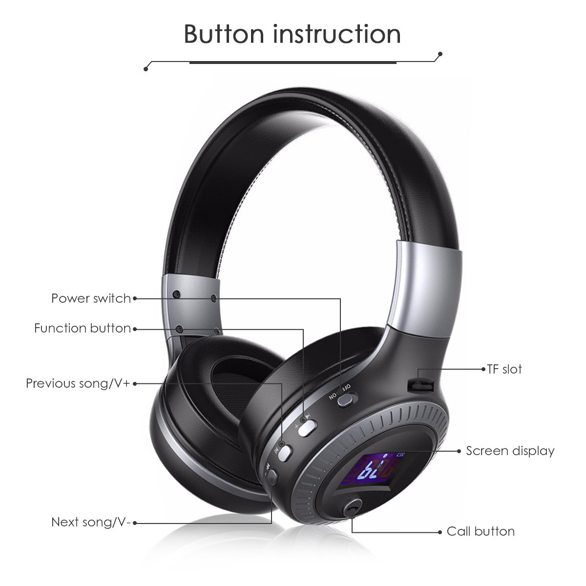 Amazon.com: Over Ear Headphones, EIVOTOR Foldable Wireless Headset with Microphone LCD Display Wired and Wireless Mode for iPhone Android Tablet PC: Home ...