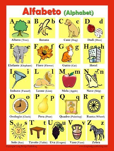 Alphabet Language Italian (Italian Language Poster - Alphabet Chart for Classroom and Playroom)