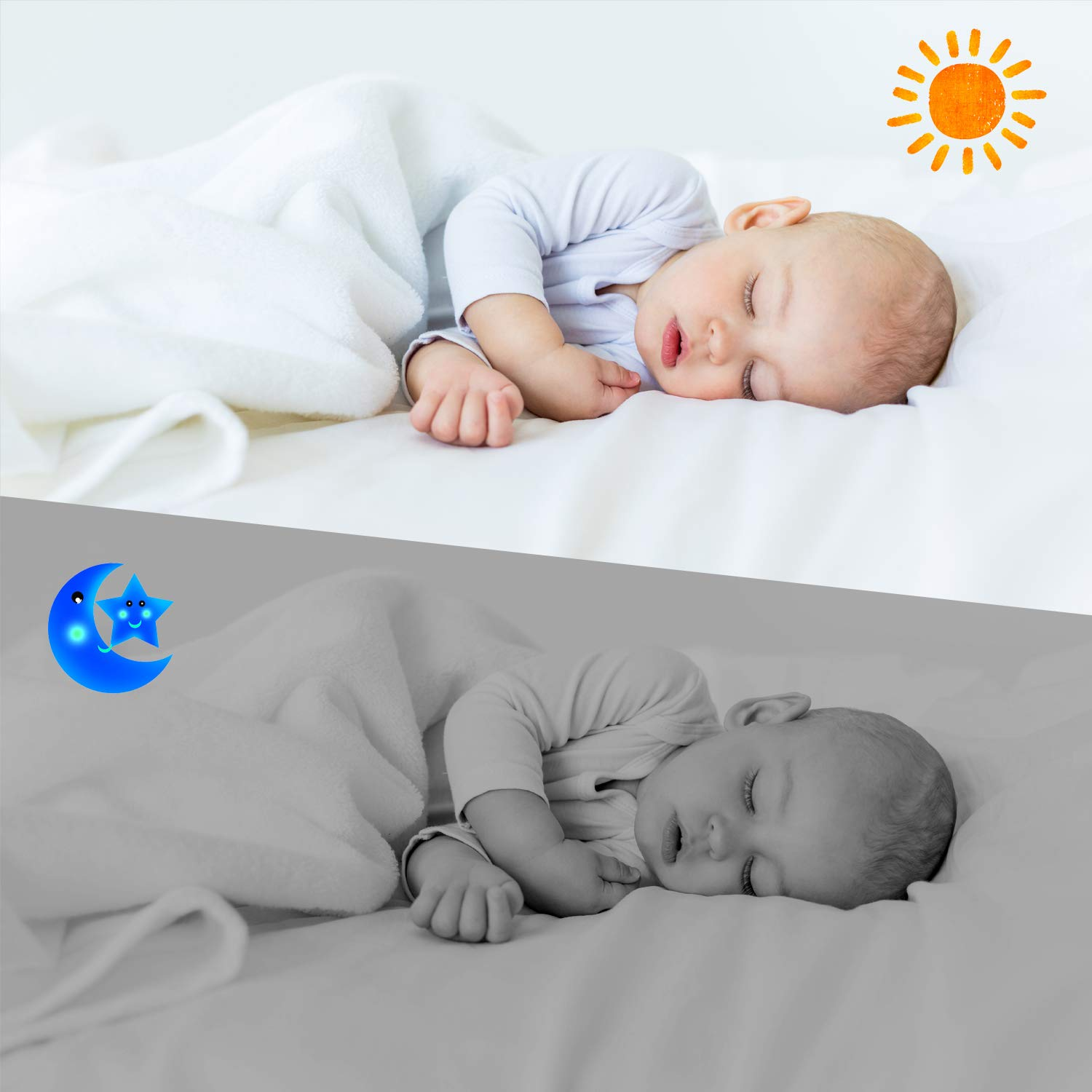 VOX Mode Infrared Night Vision Built-in Lullabies Two Way Talk Long Range and Temperature Monitoring HelloBaby Video Baby Monitor 3.2 LCD Display Screen with Camera