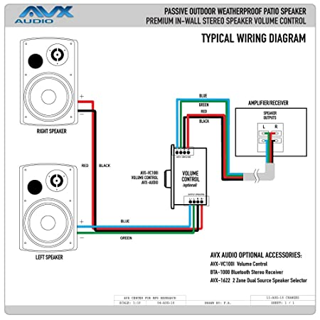 wiring up outdoor speakers illustration of wiring diagram u2022 rh iba usa co
