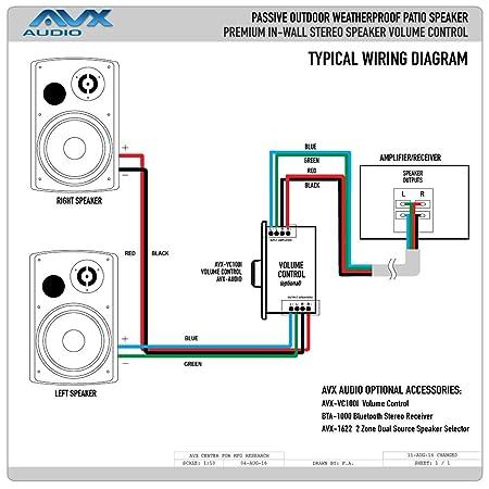 amazon com 6 5 outdoor weatherproof patio speaker pair black psp rh amazon com outdoor speaker wiring with plug in outdoor speaker wire surge protection
