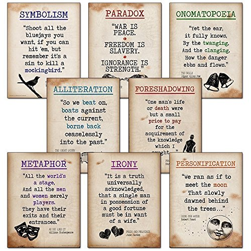 Literary Terms Posters Discount Classroom Bundle Buy Online In