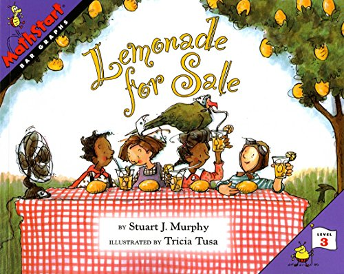 Lemonade for Sale (MathStart 3)