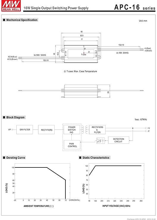 Fine Mean Well Switching Power Supply Led Driver110V 220V Ac Dc Single Wiring Digital Resources Caliashwinbiharinl