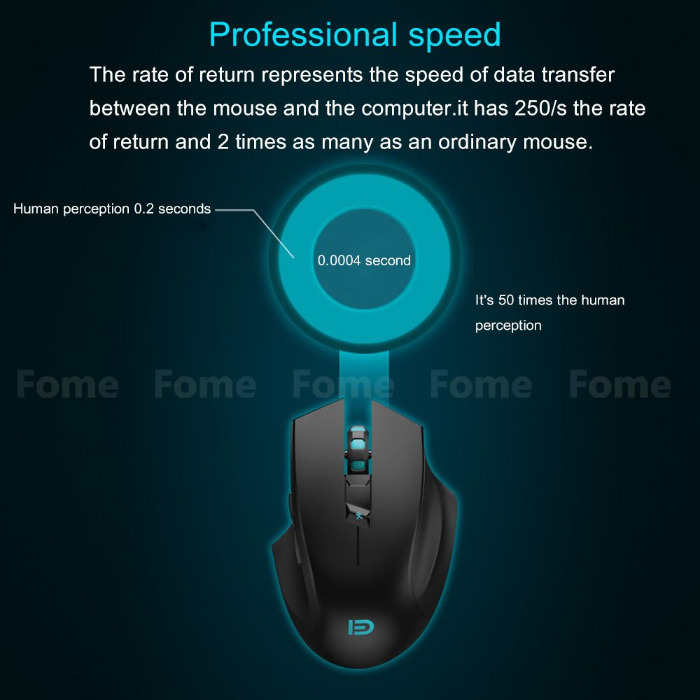 Wireless Gaming Mouse,FOME I720 Ergonomic Right-handed Design Noiseless Buttons Precise positing Optical Wireless Gaming Mouse DPI 1000/1600/2400 with Windows MAC Black? by FOME (Image #7)