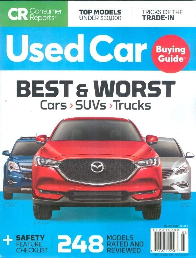 Car buying tools