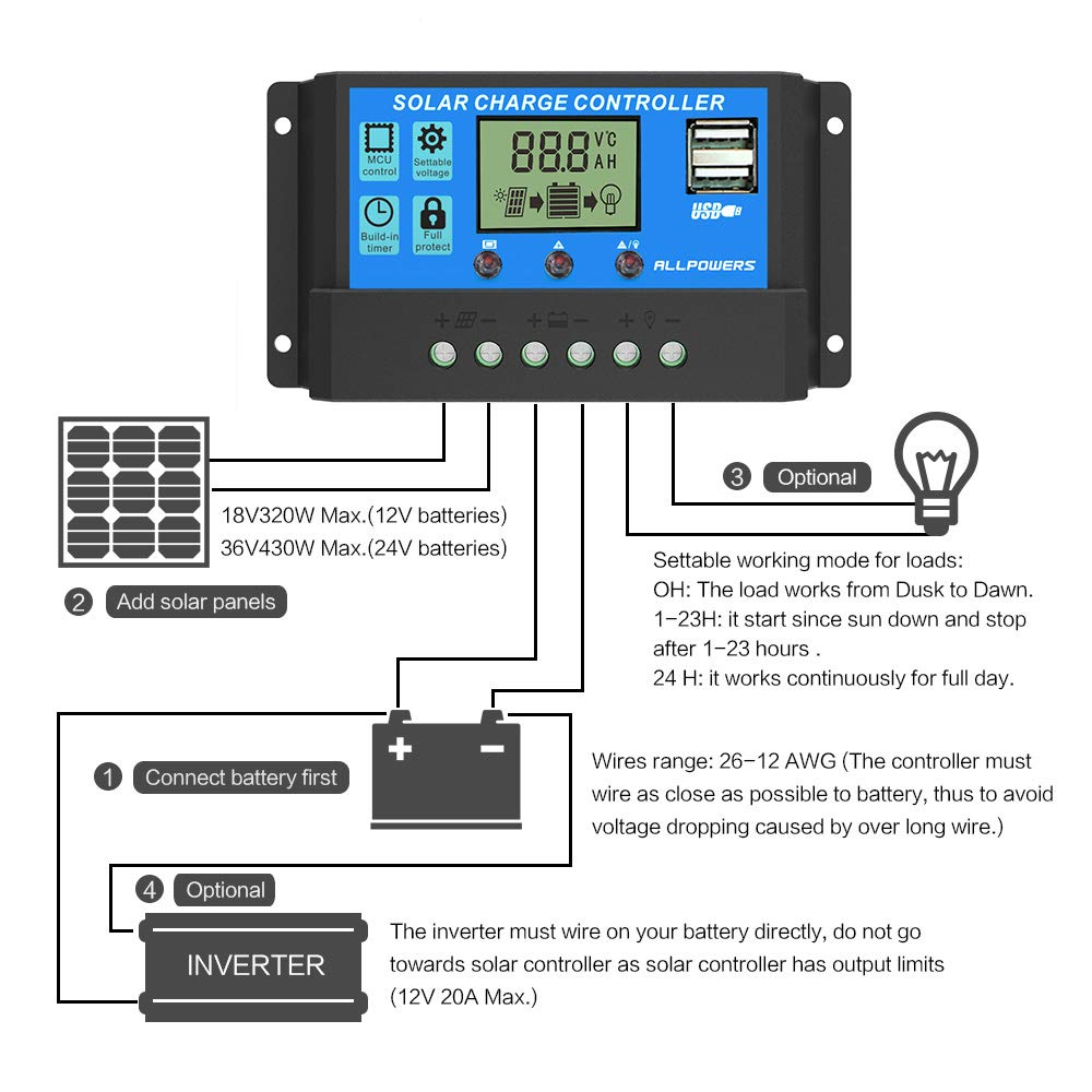 Allpowers 20a Solar Charger Controller Panel Re 12 V Sla Battery Cutoff Circuit Required Intelligent Regulator With Usb Port Display 12v 24v Garden Outdoor