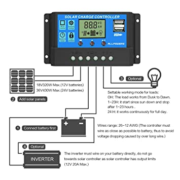 Fine Allpowers 20A Solar Charger Controller Solar Panel Battery Intelligent Regulator With Usb Port Display 12V 24V Wiring Digital Resources Otenewoestevosnl