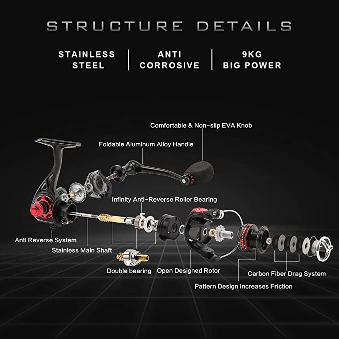 SeaKnight Axe Spinning Reel Full Metal Anti-Corrosion Design 11BB 6.2:1 Smooth Powerful for Saltwater or Freshwater Fishing Reels