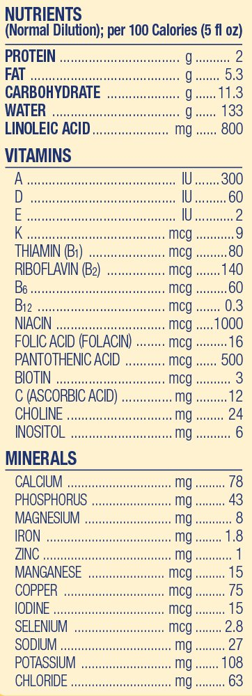 Enfamil Infant Formula - Milk-based Baby Formula with Iron, Powder Can, 21.1 oz (Pack of 4) by Enfamil Infant Formula (Image #4)