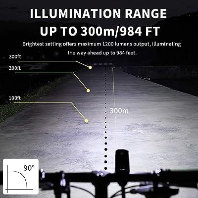 OCOOPA Bike Lights Set Rechargeable 5200mAh USB Bicycle Lights 1200 Lumens S...