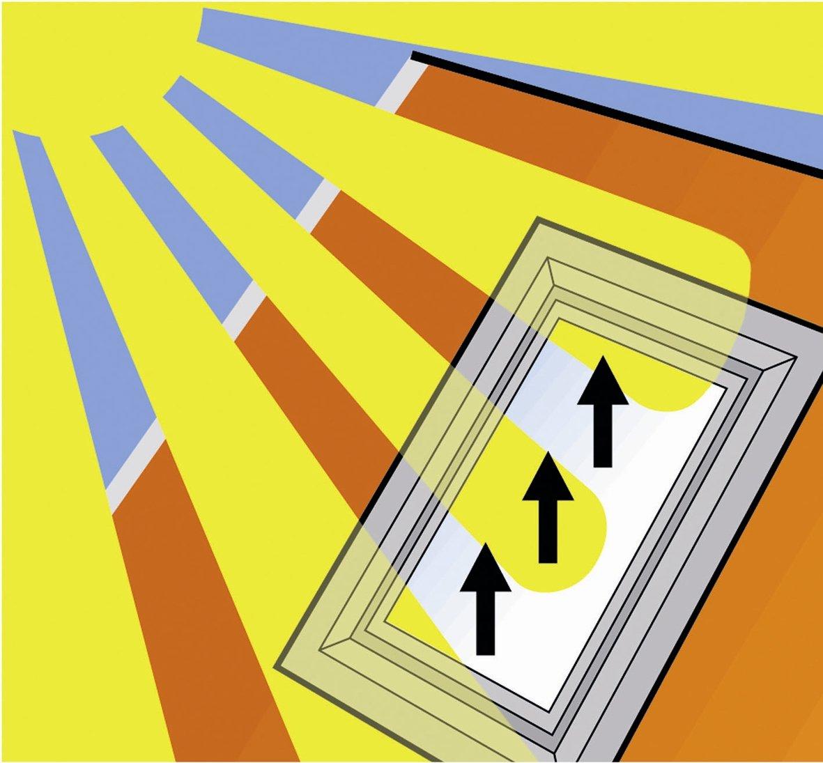 Wenko Sonnenschutzfolie für Fenster Kunststoff