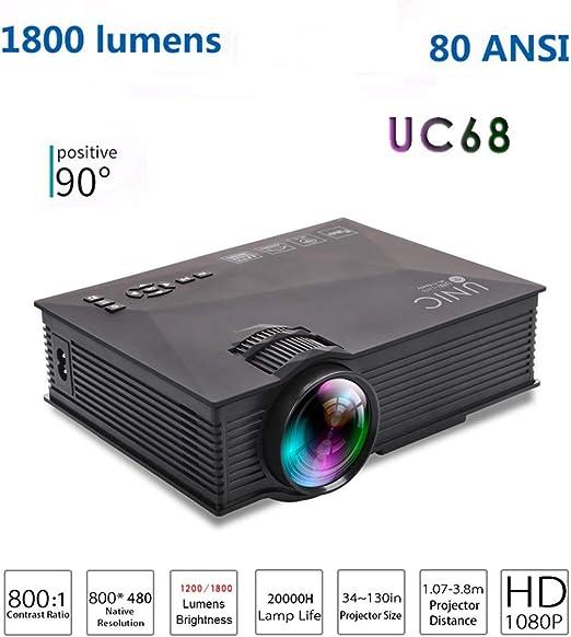 LIBWX Original UNIC UC68 UC68H Proyector LED portátil 1800 lúmenes ...