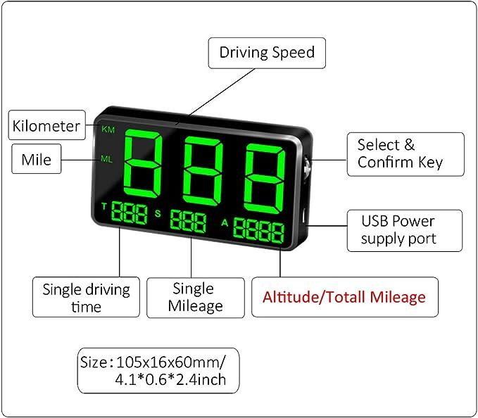 Kingneed C80 - Pantalla digital universal para GPS de coche, con ...
