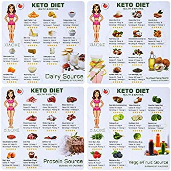 graphic relating to Keto Cheat Sheet Printable known as : Keto Cheat Sheet Magnets (Fastened of 4); Straightforward Lead
