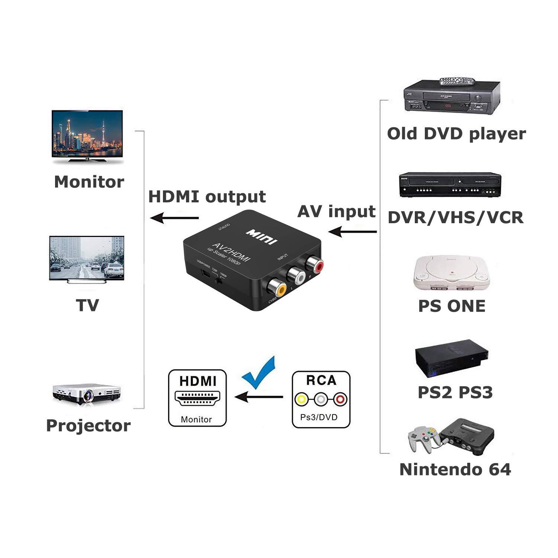 hook up N64 via VCR Dating douane in Afrika