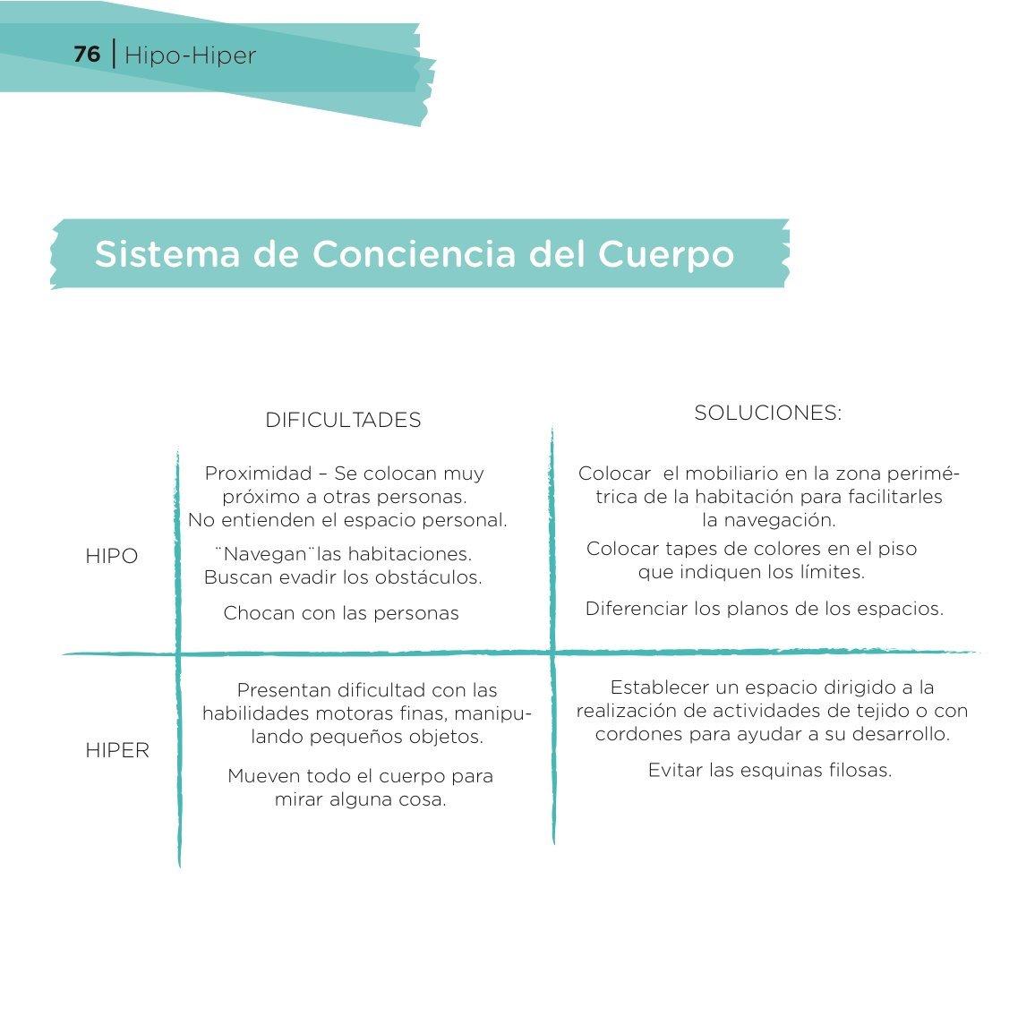 Autismo: Espacios Especiales: Carmen Amelia Ariza Prota, Karenny Güílamo: 9789945007350: Amazon.com: Books