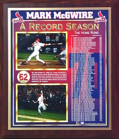 Mark McGwire St. Louis Cardinals Record Breaker Plaque