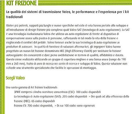 FRIZIONE Cuscinetto PILOTA PER RENAULT MASTER II 00 /> 12 2.2 2.5 DIESEL ED//HD//UD JD FD