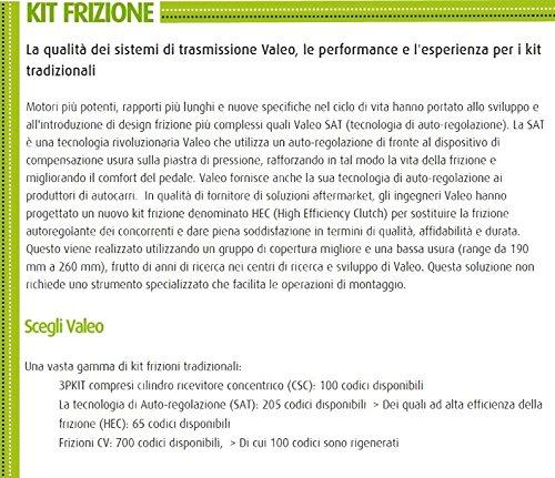 821340 Kit Embrague completo 3 piezas Original Valeo: Amazon.es: Coche y moto