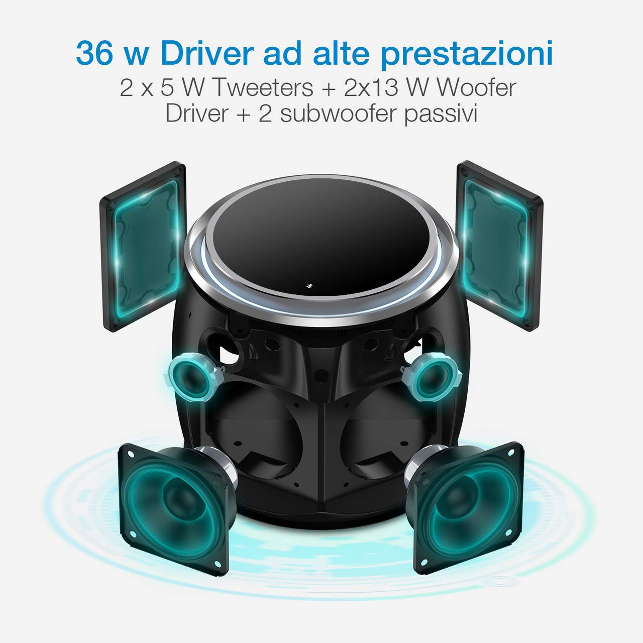 POWERADD Altoparlante Bluetooth, Cassa Bluetooth Dee-G Con Speaker Da 36 Watt e 2 Subwoofer Passivi, Bluetooth 4.2, Compatibile Con iOS, Android