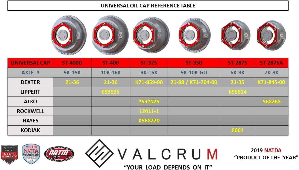 ST-2875 Universal Hubcap Valcrum 2-7//8 Aluminum Threaded Oil Cap for 6K-8K Trailer Axles