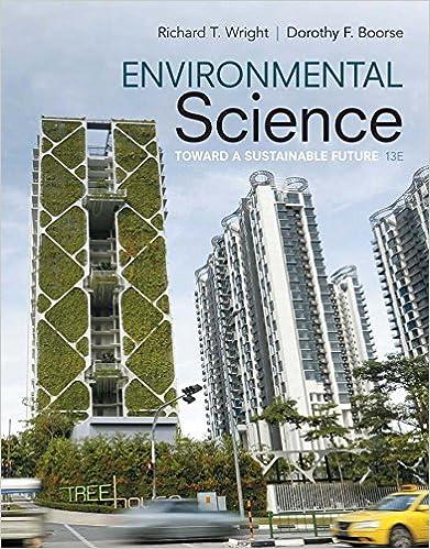 Environmental Science Toward A Sustainable Future Richard T