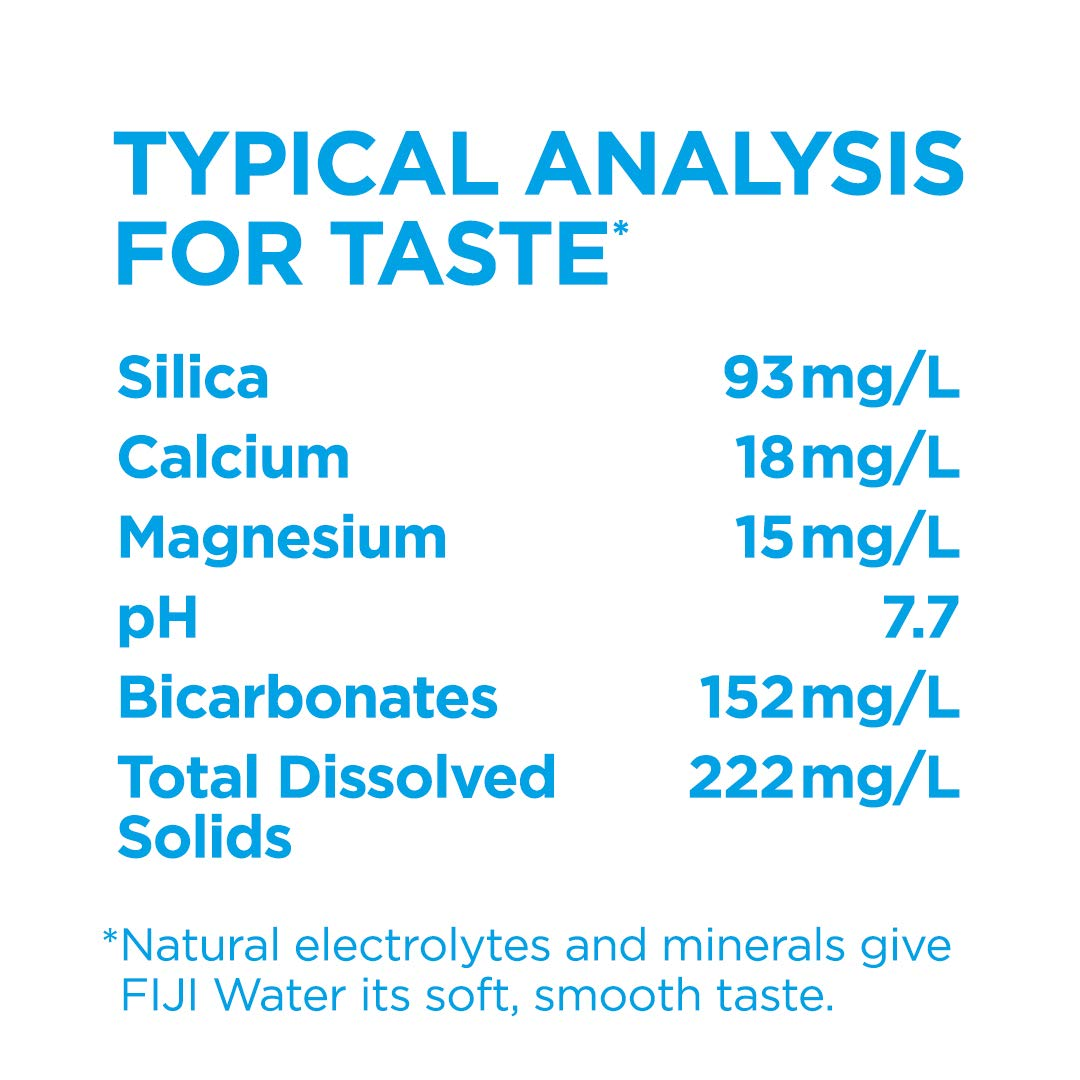 FIJI Natural Artesian Water, 23.7 Fl Oz (Pack of 12) by FIJI Water (Image #9)