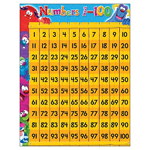 (TREND enterprises, Inc. Numbers 1-100 Furry Friends Learning Chart, 17