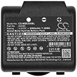 Cameron Sino Replacement Battery for IMET AS060