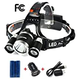 Amazon Price History for:Mifine LED Headlamp - 4 Modes Ultra-Bright Outdoor Headlight with Rechargeable Batteries, Dual-port Car Charger, Wall Charger and Dedicated USB Cable