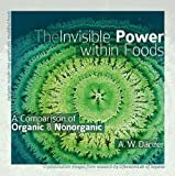 The Invisible Power Within Foods: A Comparison of Organic & Nonorganic