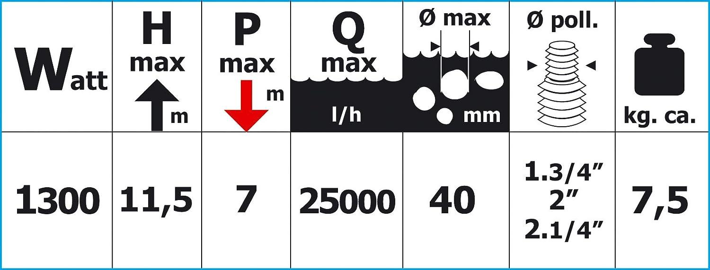 Multi PAPILLON 8060124 Bomba Agua Sumergible 24x46x26 cm