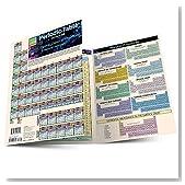 Periodic Table Advanced (Quick Study)