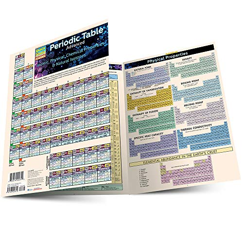 Periodic Table Advanced (Quick Study)