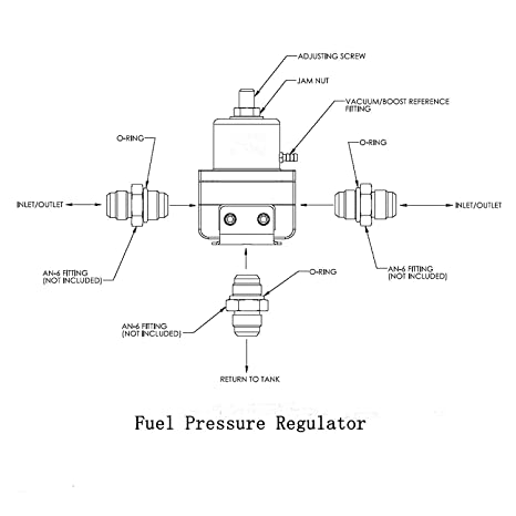 Saturn Fuel Pressure Diagram - Wiring Diagram M2 on