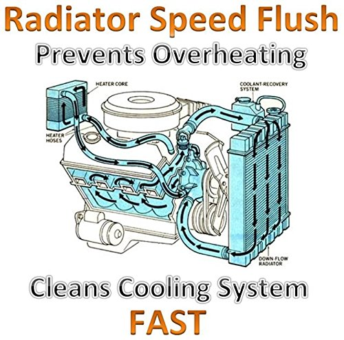 Holts Radiator Overheat Cooling System Heater Matrix Cleaner Flusher Liquid: