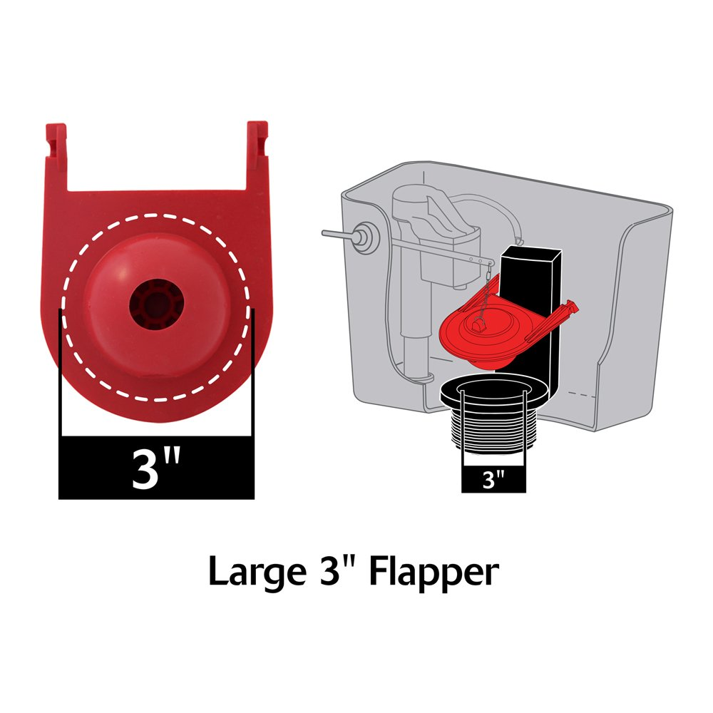 Korky 3010BP Class Five Flapper For Kohler Toilet Repairs - Replaces Kohler parts 1016546 and 1042313 - Large 3-Inch Flapper - Made in USA by Korky