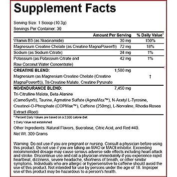 Amazon.com: Rico Piana 5% nutrición eliminarlo Pre-Workout ...