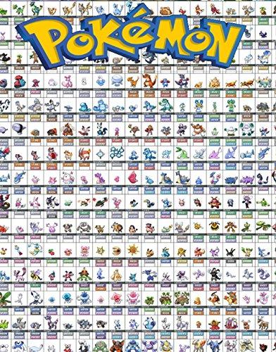Pokemon: Pokedex Entries, Traits, Powers Photo - Pokemon Gaming
