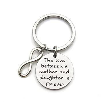 Amazon.com: El Amor Entre Una Madre y Hija Es Forever ...