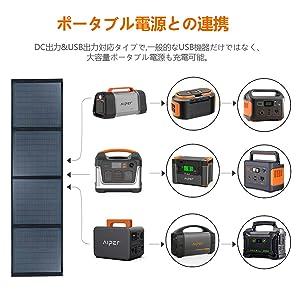 60W  Aiper 折り畳み ソーラーパネル