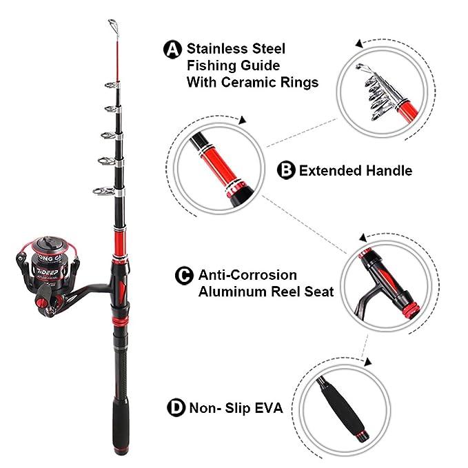 Amazon Com Lonpar Fishing Rod And Reel Combos Free Nylon