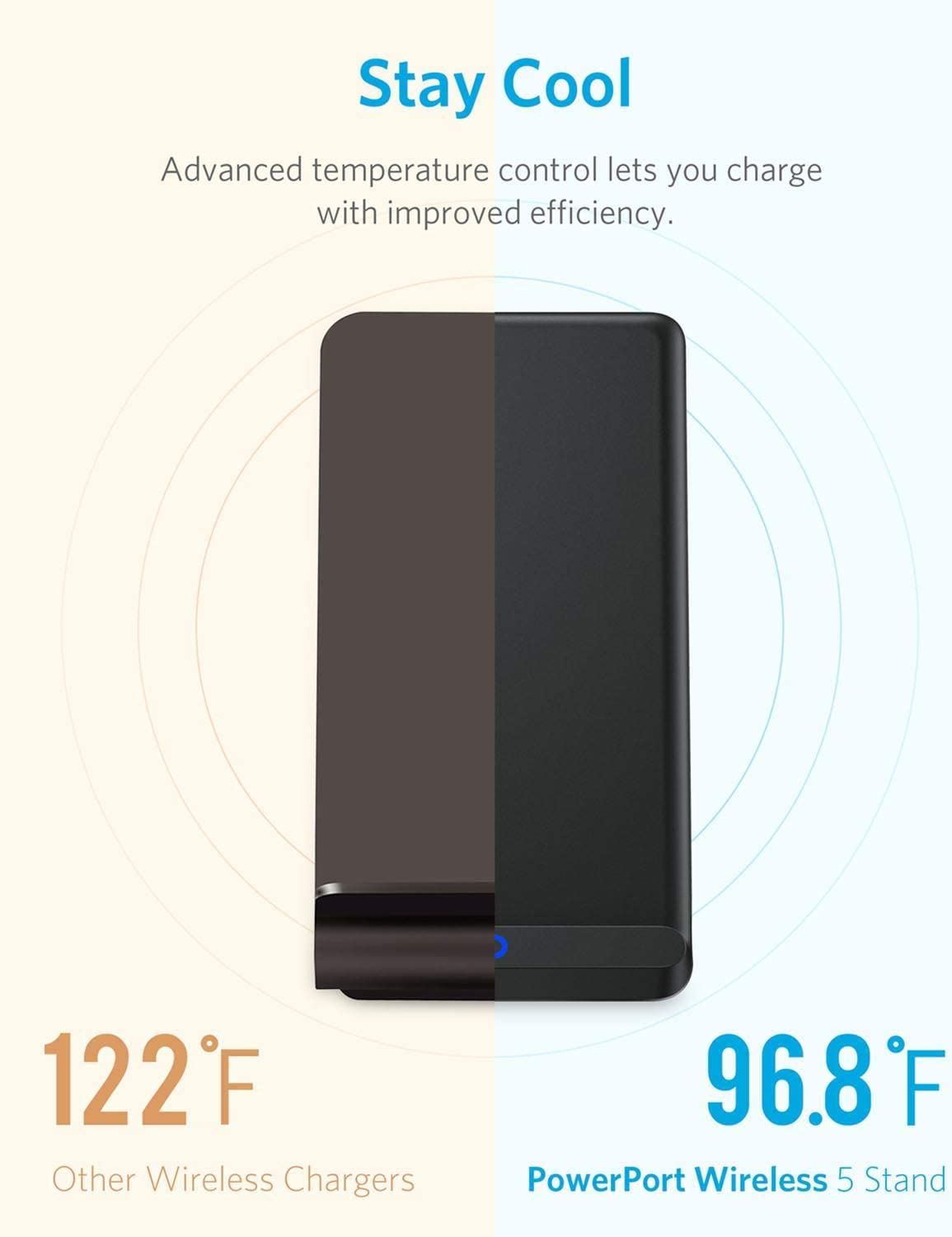XS No AC Adapter Compatible iPhone 11 X Anker Wireless Charger Samsung Galaxy S20 S10 S9 S8 8 Plus XR Qi-Certified 11 Pro PowerPort Wireless 5 Stand Note 10 Note 9 8 XS Max 11 Pro Max