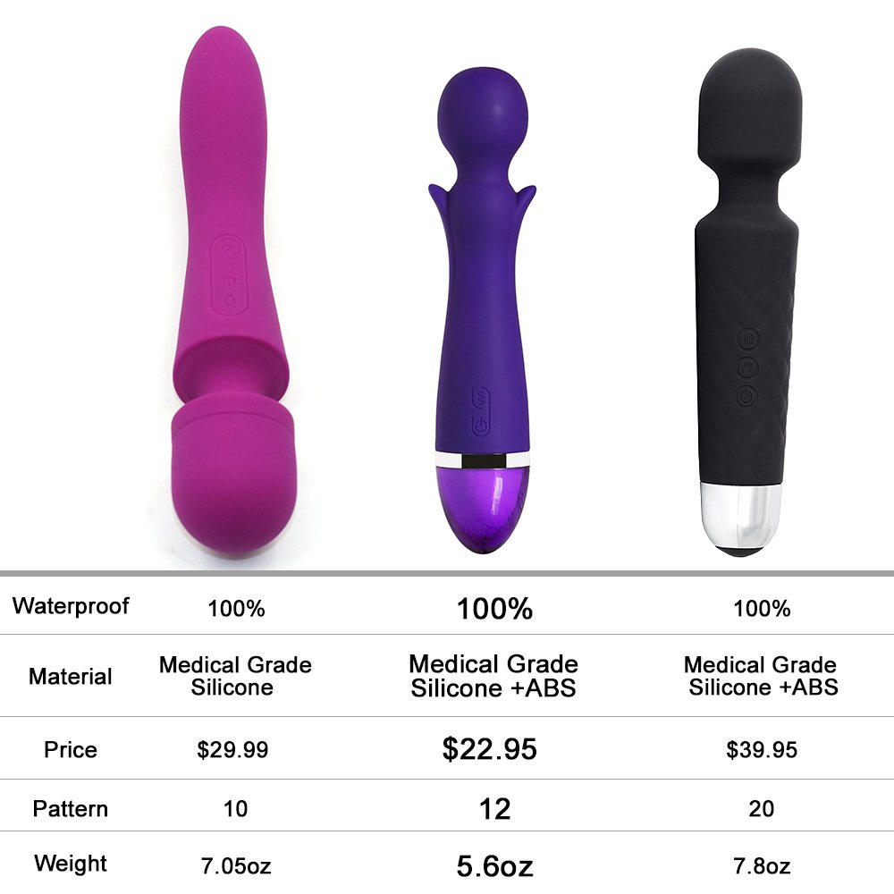 Cordless Wand Massager Handheld - APRIL 14TH 12 Speeds for Muscle Aches & Sports Recovery, Rechargeable and Waterproof, Travel Friendly, (Purple)