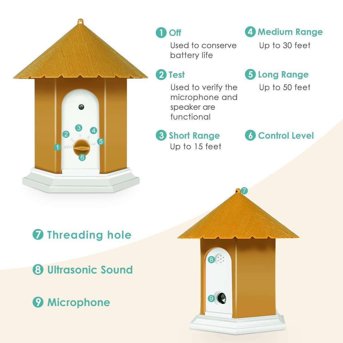 Dispositivo Anti Abbaio Ultrasuoni Cane Repellente Dispositivo Anti Abbaiare Antiabbaio per Cani Repeller Cane Corteccia Deterrente Senza Danni per Animali Domestici e Umani Y1001